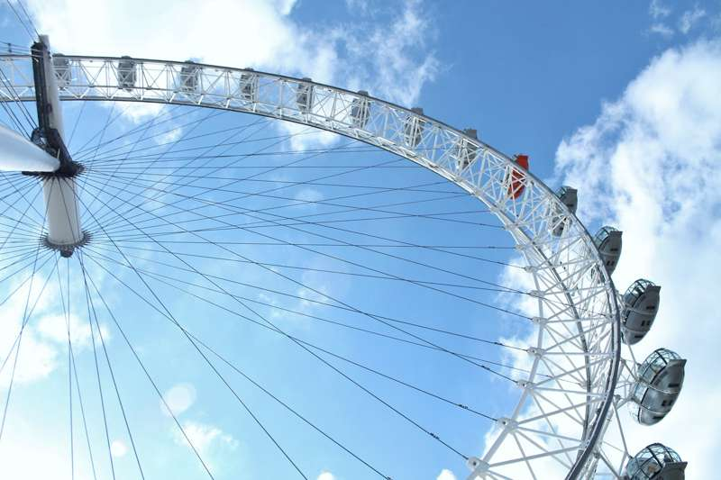 Hotels, B&Bs & Self-Catering on London's South Bank