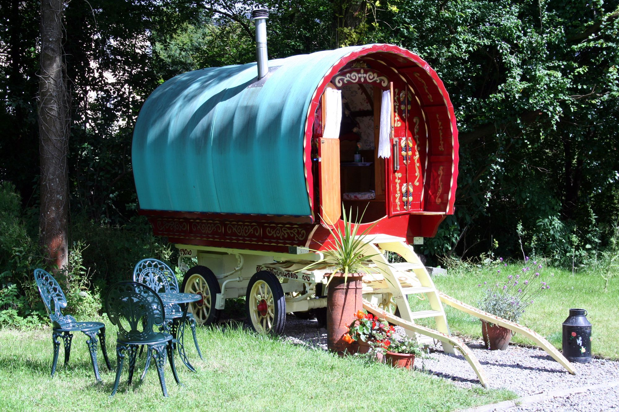 Campsites in Stirlingshire