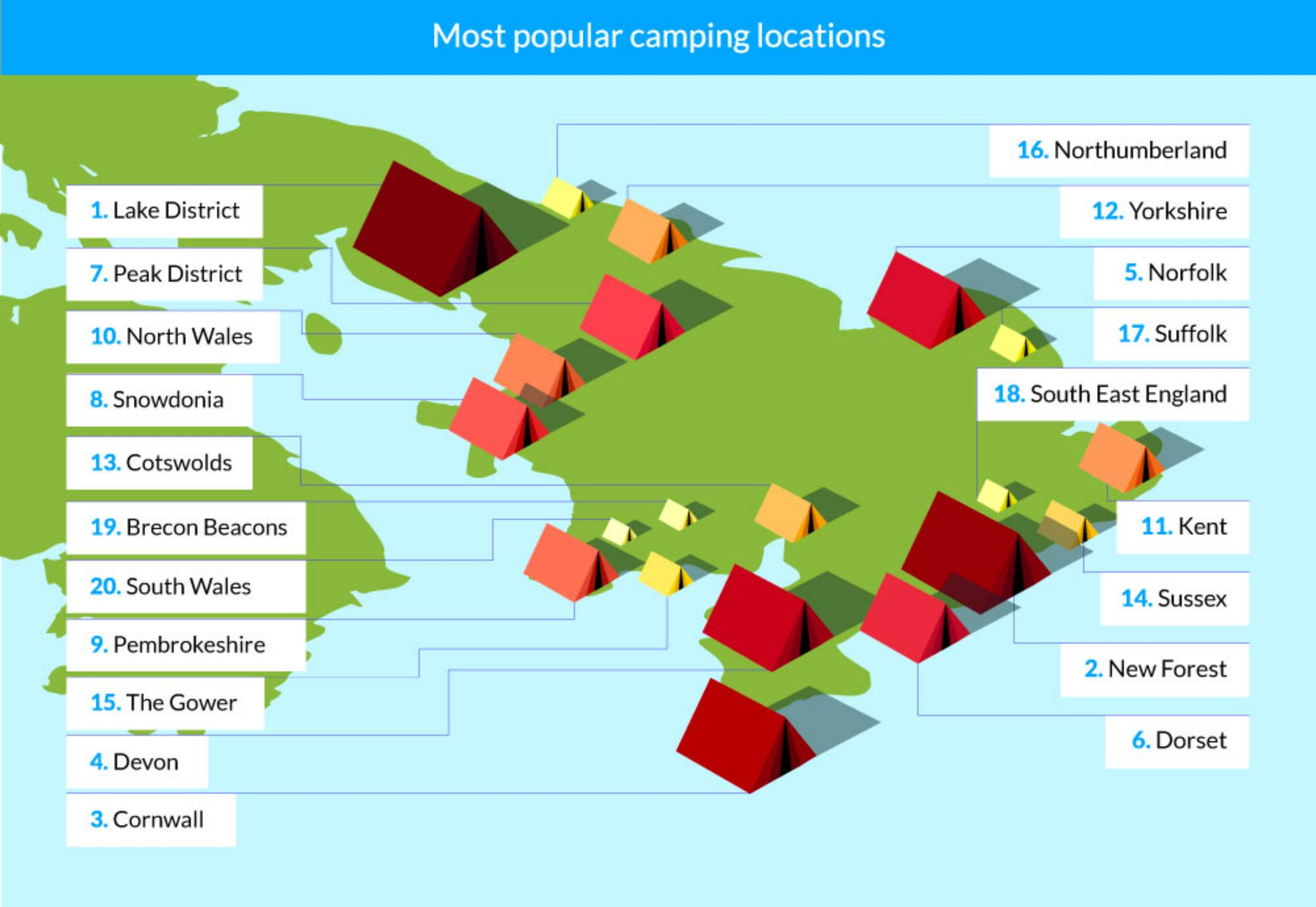 Most popular locations